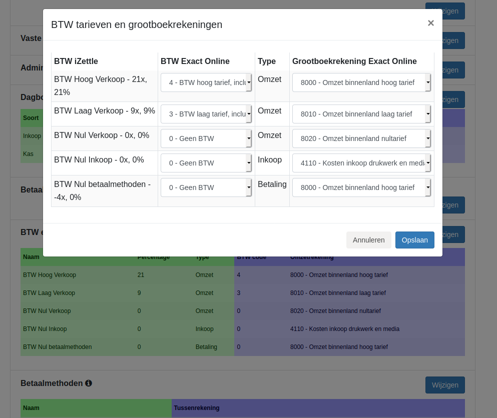 Dashboard Exact Online BTW tarieven